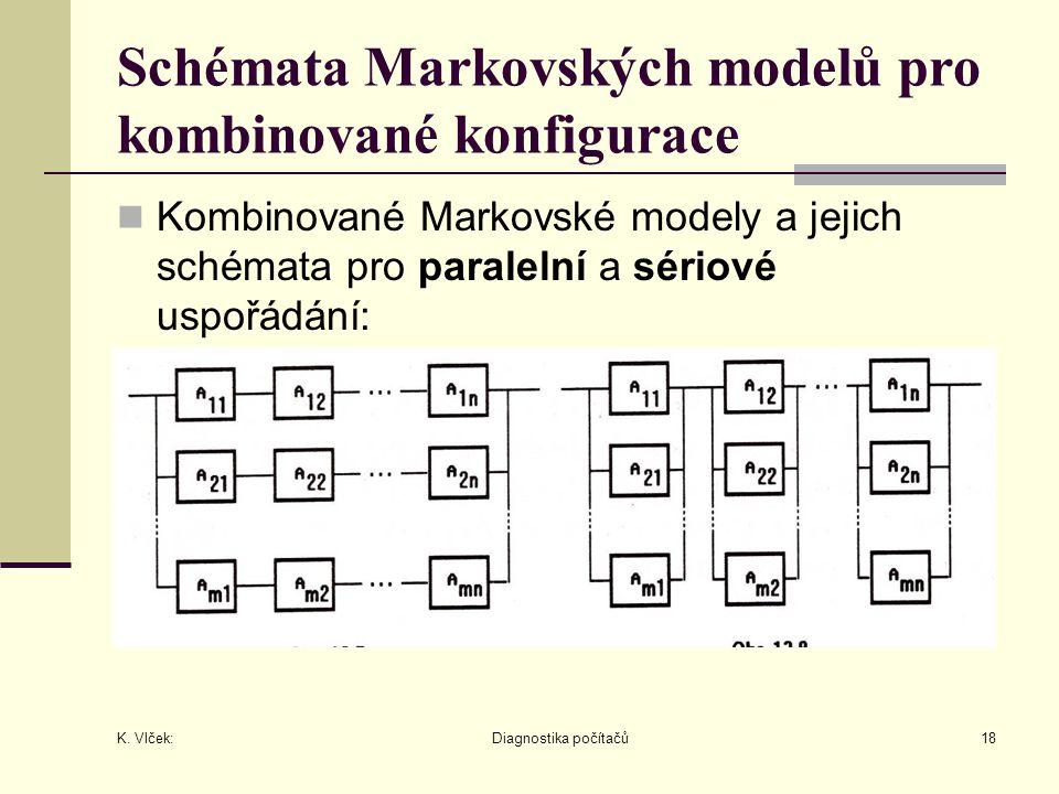K. Vlček: Diagnostika počítačů18 Schémata Markovských modelů pro kombinované konfigurace Kombinované Markovské modely a jejich schémata pro paralelní