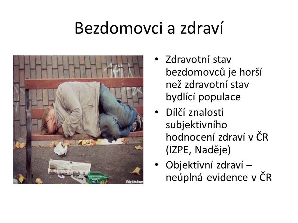 Bezdomovci a zdraví Zdravotní stav bezdomovců je horší než zdravotní stav bydlící populace Dílčí znalosti subjektivního hodnocení zdraví v ČR (IZPE, Naděje) Objektivní zdraví – neúplná evidence v ČR