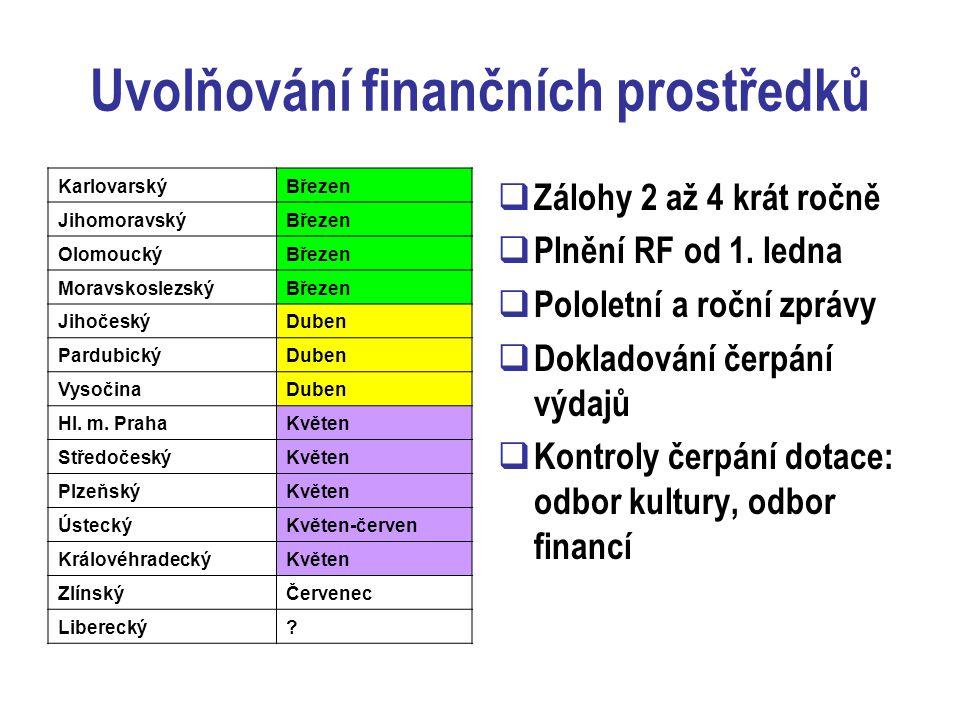 Uvolňování finančních prostředků  Zálohy 2 až 4 krát ročně  Plnění RF od 1.