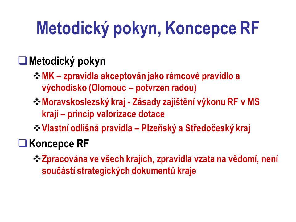 Metodický pokyn, Koncepce RF  Metodický pokyn  MK – zpravidla akceptován jako rámcové pravidlo a východisko (Olomouc – potvrzen radou)  Moravskoslezský kraj - Zásady zajištění výkonu RF v MS kraji – princip valorizace dotace  Vlastní odlišná pravidla – Plzeňský a Středočeský kraj  Koncepce RF  Zpracována ve všech krajích, zpravidla vzata na vědomí, není součástí strategických dokumentů kraje