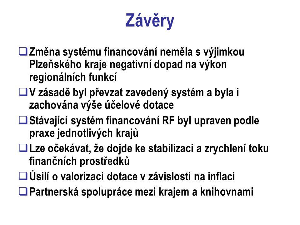 Závěry  Změna systému financování neměla s výjimkou Plzeňského kraje negativní dopad na výkon regionálních funkcí  V zásadě byl převzat zavedený systém a byla i zachována výše účelové dotace  Stávající systém financování RF byl upraven podle praxe jednotlivých krajů  Lze očekávat, že dojde ke stabilizaci a zrychlení toku finančních prostředků  Úsilí o valorizaci dotace v závislosti na inflaci  Partnerská spolupráce mezi krajem a knihovnami