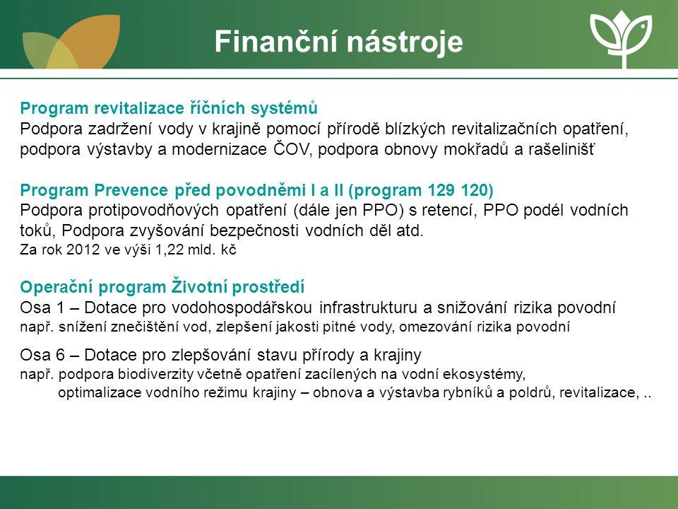 Finanční nástroje Program revitalizace říčních systémů Podpora zadržení vody v krajině pomocí přírodě blízkých revitalizačních opatření, podpora výsta