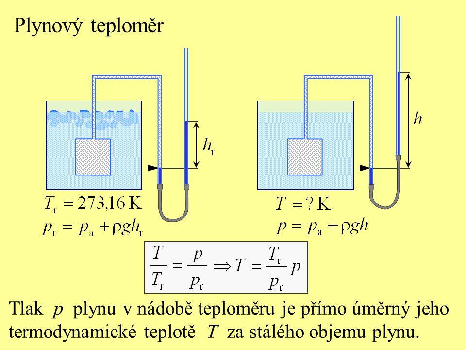 Plynový teploměr Tlak p plynu v nádobě teploměru je přímo úměrný jeho termodynamické teplotě T za stálého objemu plynu.