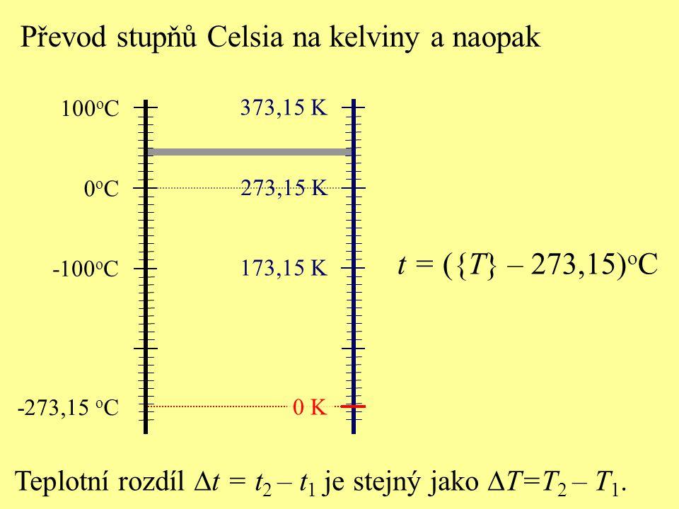Převod stupňů Celsia na kelviny a naopak t = ({T} – 273,15) o C 0 o C 100 o C 273,15 K 373,15 K 173,15 K -100 o C 0 K -273,15 o C Teplotní rozdíl  t