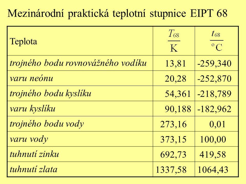 Mezinárodní praktická teplotní stupnice EIPT 68 Teplota trojného bodu rovnovážného vodíku 13,81-259,340 varu neónu 20,28-252,870 trojného bodu kyslíku