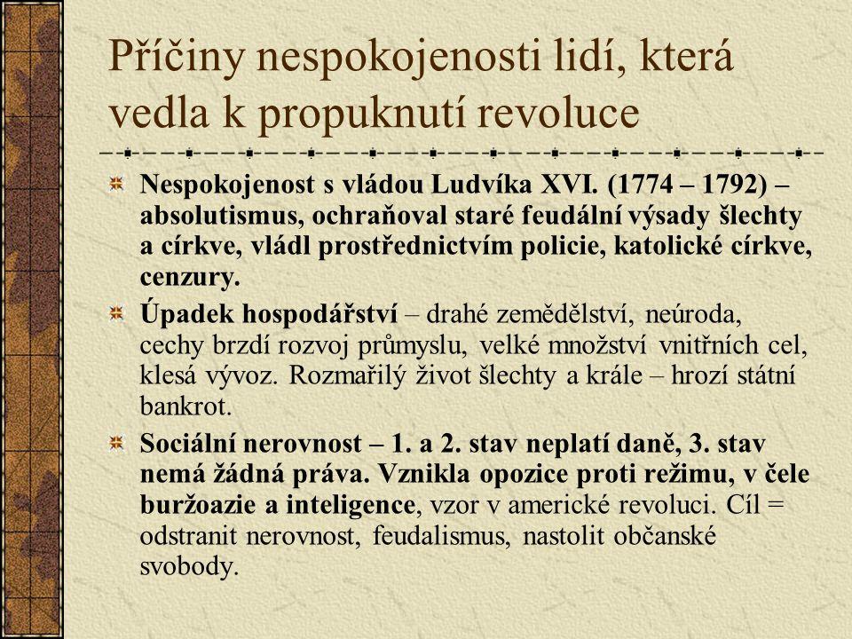 …předrevoluční události (1789) 1.5.1789 král svolává po dlouhé době 1.