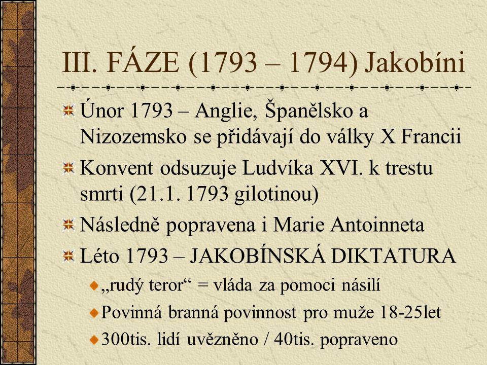III. FÁZE (1793 – 1794) Jakobíni Únor 1793 – Anglie, Španělsko a Nizozemsko se přidávají do války X Francii Konvent odsuzuje Ludvíka XVI. k trestu smr