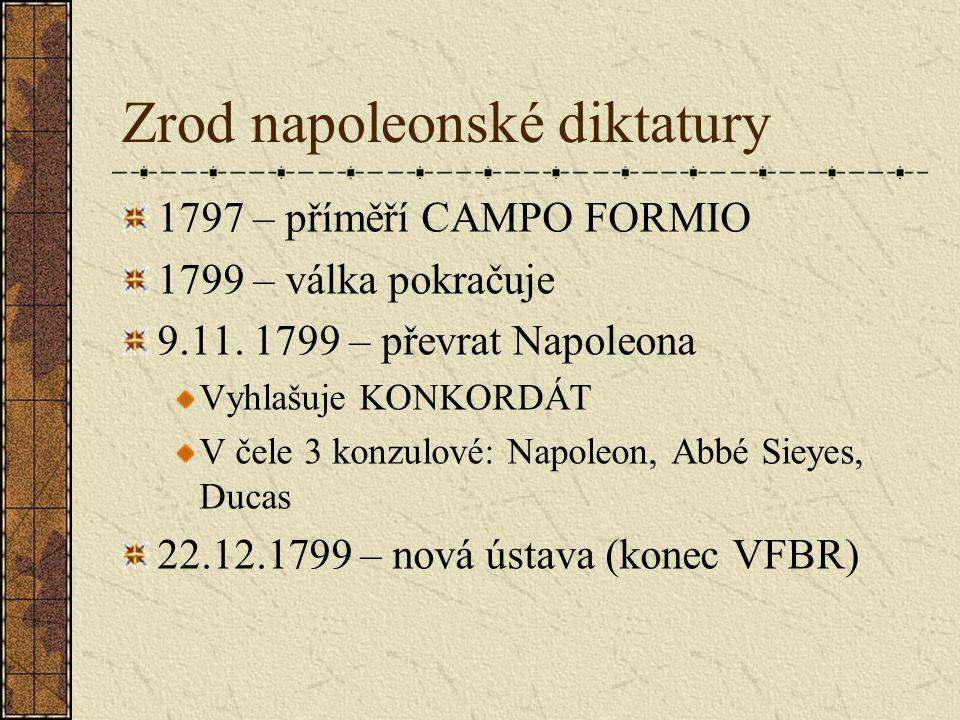 Zrod napoleonské diktatury 1797 – příměří CAMPO FORMIO 1799 – válka pokračuje 9.11.