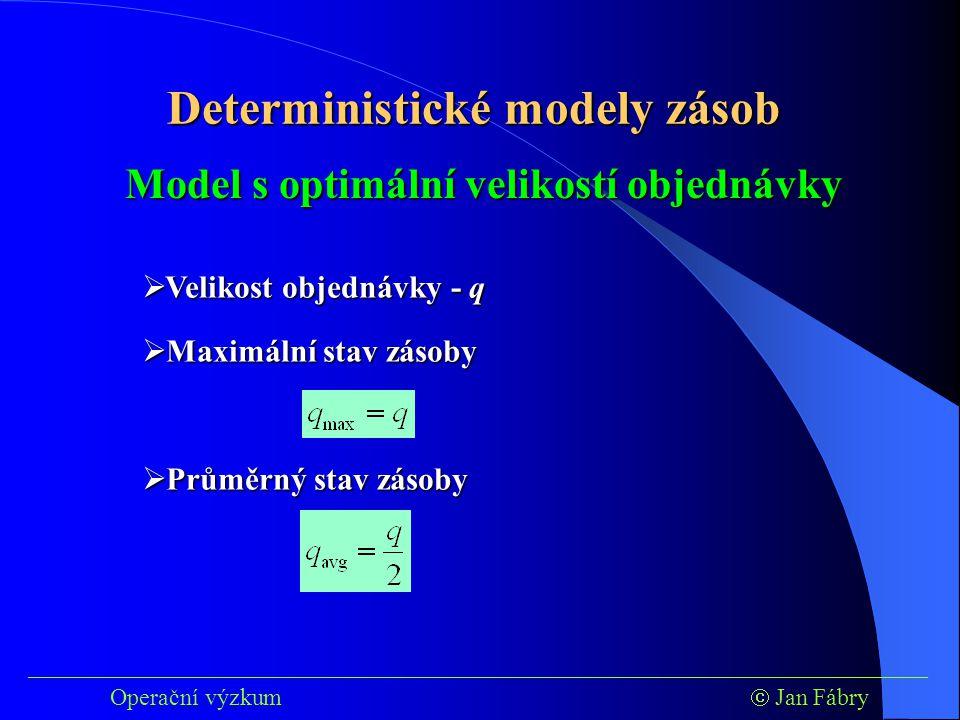 ___________________________________________________________________________ Operační výzkum  Jan Fábry Model s optimální velikostí objednávky  Velikost objednávky - q  Maximální stav zásoby  Průměrný stav zásoby Deterministické modely zásob