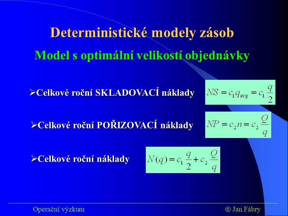 ___________________________________________________________________________ Operační výzkum  Jan Fábry Model s optimální velikostí objednávky  Celkové roční SKLADOVACÍ náklady  Celkové roční POŘIZOVACÍ náklady Deterministické modely zásob  Celkové roční náklady