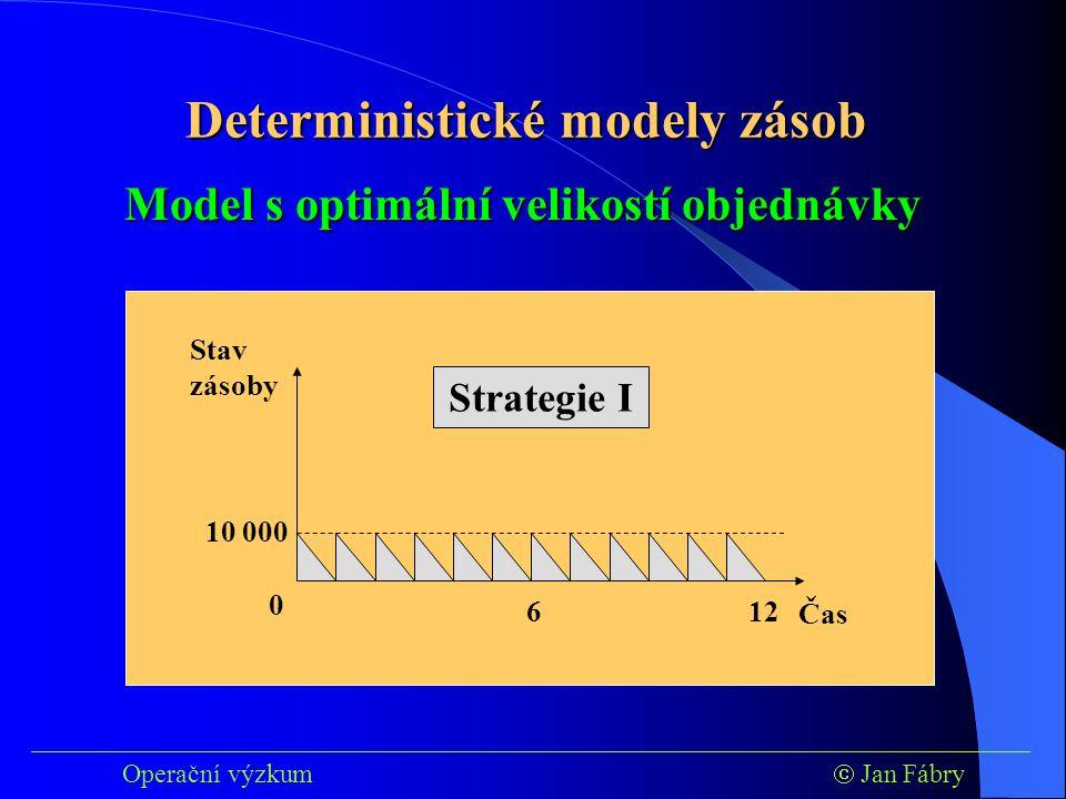 ___________________________________________________________________________ Operační výzkum  Jan Fábry Model s optimální velikostí objednávky 10 000 Stav zásoby Čas 0 12 6 Strategie I Deterministické modely zásob