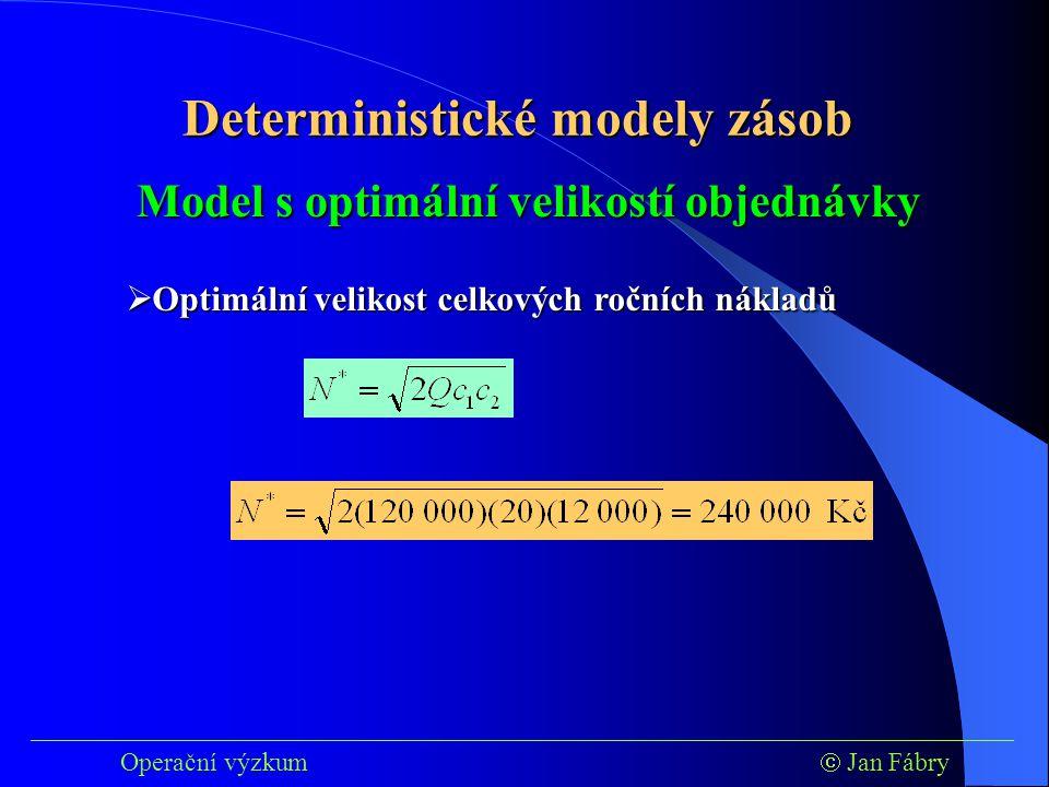 ___________________________________________________________________________ Operační výzkum  Jan Fábry Model s optimální velikostí objednávky  Optimální velikost celkových ročních nákladů Deterministické modely zásob