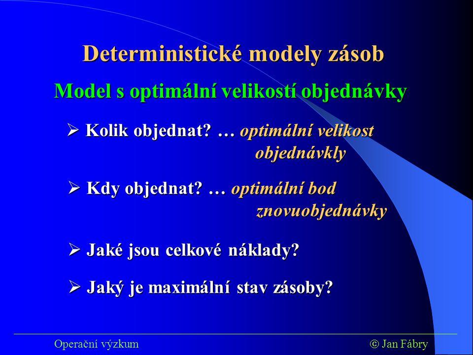___________________________________________________________________________ Operační výzkum  Jan Fábry Deterministické modely zásob  Kolik objednat.