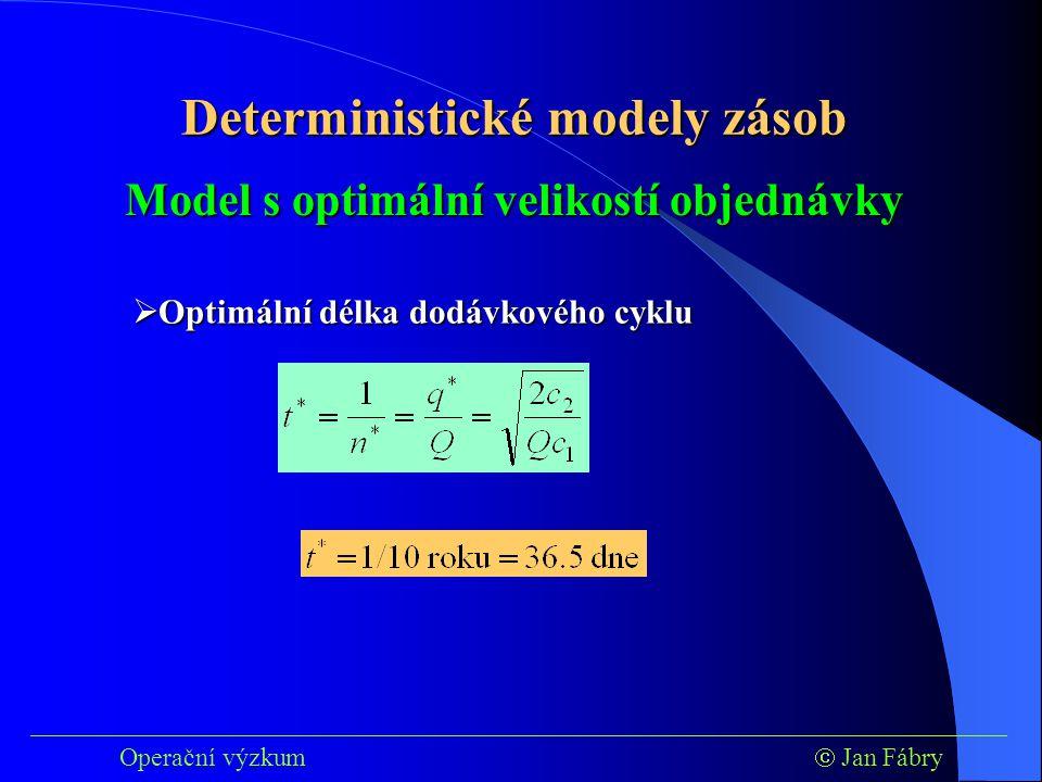 ___________________________________________________________________________ Operační výzkum  Jan Fábry Model s optimální velikostí objednávky  Optimální délka dodávkového cyklu Deterministické modely zásob