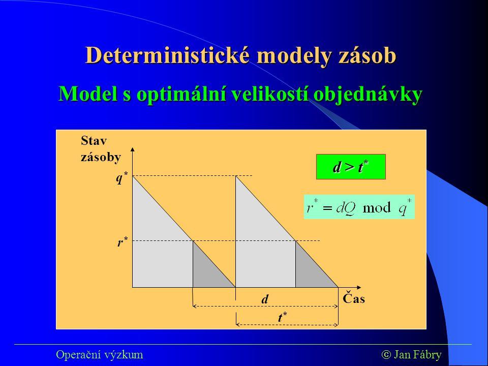 Čas Stav zásoby q*q* t*t* r*r* d ___________________________________________________________________________ Operační výzkum  Jan Fábry Model s optimální velikostí objednávky d > t * Deterministické modely zásob