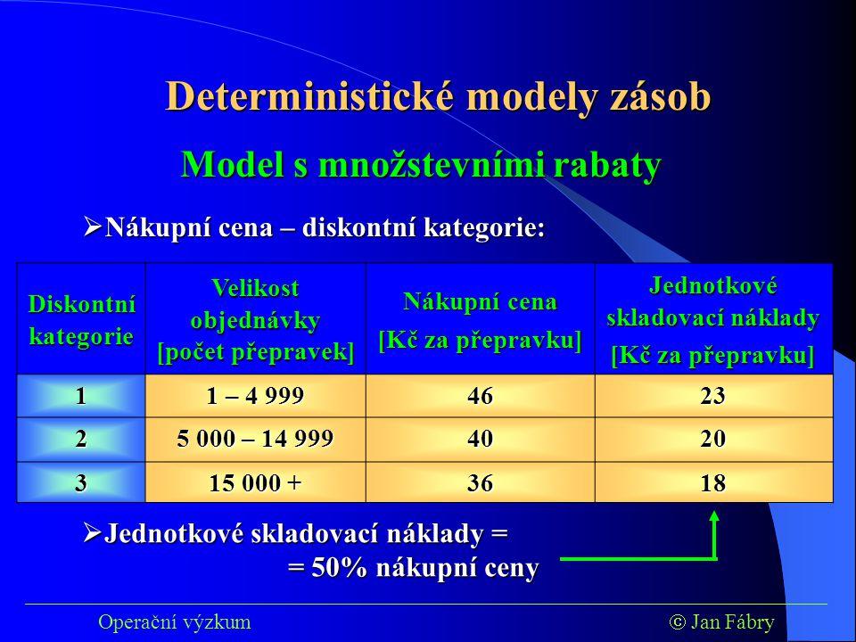 ___________________________________________________________________________ Operační výzkum  Jan Fábry Deterministické modely zásob Jednotkové skladovací náklady [Kč za přepravku] 23 20 18 Model s množstevními rabaty  Jednotkové skladovací náklady = = 50% nákupní ceny  Nákupní cena – diskontní kategorie: Diskontní kategorie Velikost objednávky [počet přepravek] Nákupní cena [Kč za přepravku] 1 1 – 4 999 46 2 5 000 – 14 999 40 3 15 000 + 36