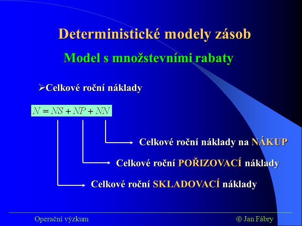 ___________________________________________________________________________ Operační výzkum  Jan Fábry Deterministické modely zásob  Celkové roční náklady Celkové roční POŘIZOVACÍ náklady Celkové roční náklady na NÁKUP Celkové roční SKLADOVACÍ náklady Model s množstevními rabaty