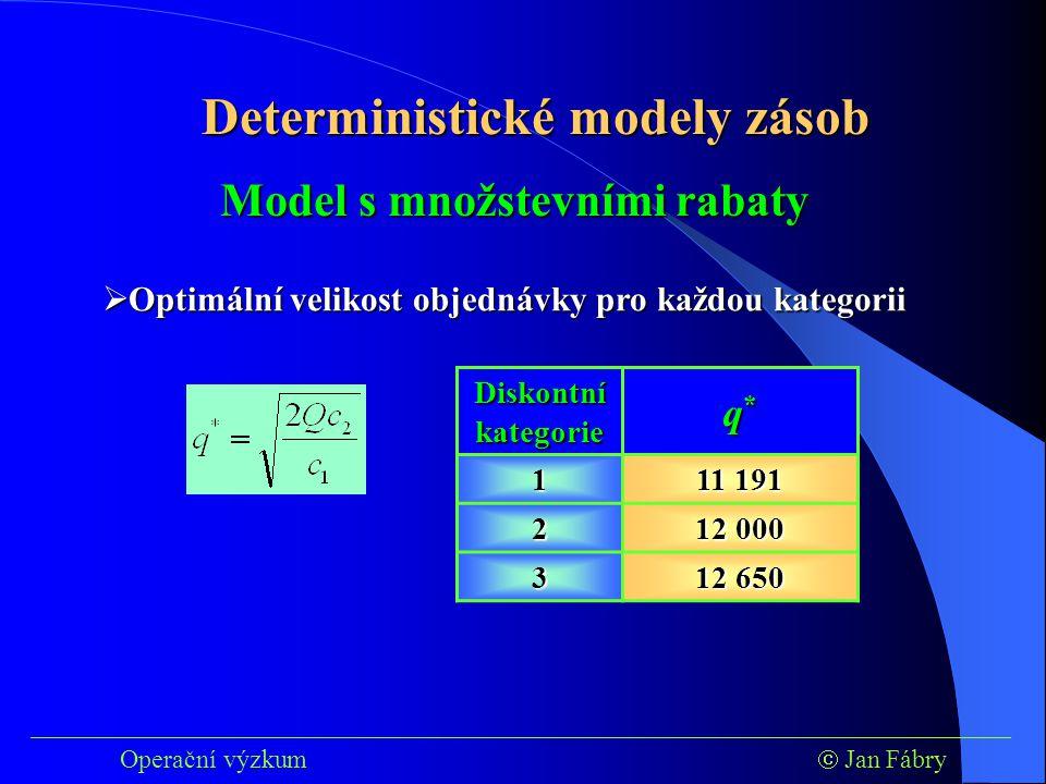 ___________________________________________________________________________ Operační výzkum  Jan Fábry Deterministické modely zásob Model s množstevními rabaty  Optimální velikost objednávky pro každou kategorii Diskontní kategorie q*q*q*q*1 11 191 2 12 000 3 12 650