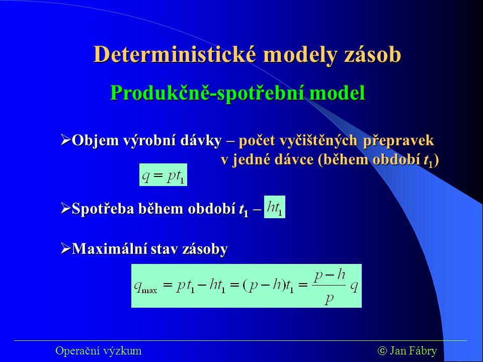 ___________________________________________________________________________ Operační výzkum  Jan Fábry Deterministické modely zásob  Objem výrobní dávky – počet vyčištěných přepravek v jedné dávce (během období t 1 ) Produkčně-spotřební model  Spotřeba během období t 1 –  Maximální stav zásoby