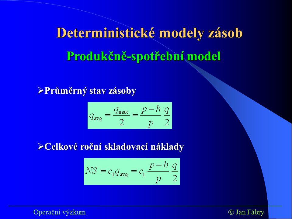 ___________________________________________________________________________ Operační výzkum  Jan Fábry Deterministické modely zásob Produkčně-spotřební model  Průměrný stav zásoby  Celkové roční skladovací náklady