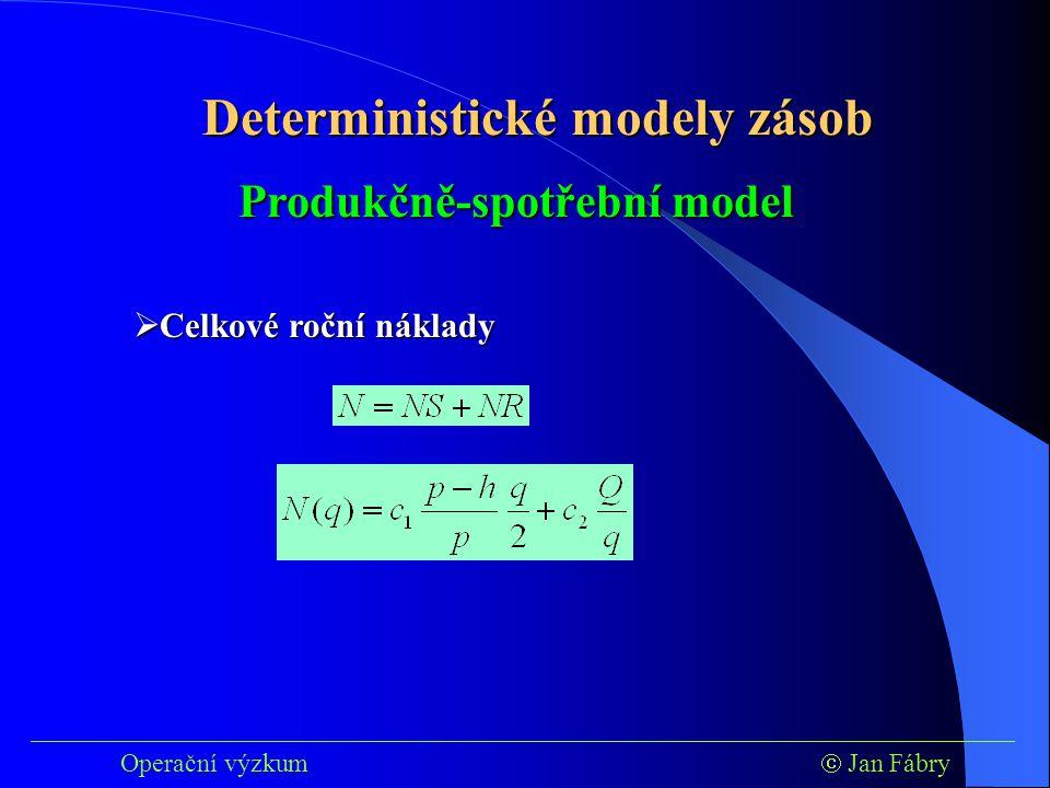 ___________________________________________________________________________ Operační výzkum  Jan Fábry Deterministické modely zásob  Celkové roční náklady Produkčně-spotřební model