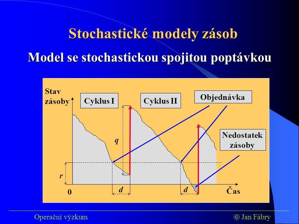 Čas Stav zásoby 0 ___________________________________________________________________________ Operační výzkum  Jan Fábry Stochastické modely zásob Model se stochastickou spojitou poptávkou d r d q Cyklus ICyklus II Objednávka Nedostatek zásoby