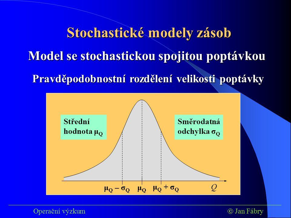 ___________________________________________________________________________ Operační výzkum  Jan Fábry Stochastické modely zásob Model se stochastickou spojitou poptávkou Pravděpodobnostní rozdělení velikosti poptávky μQμQ Qμ Q + σ Q μ Q – σ Q Střední hodnota μ Q Směrodatná odchylka σ Q