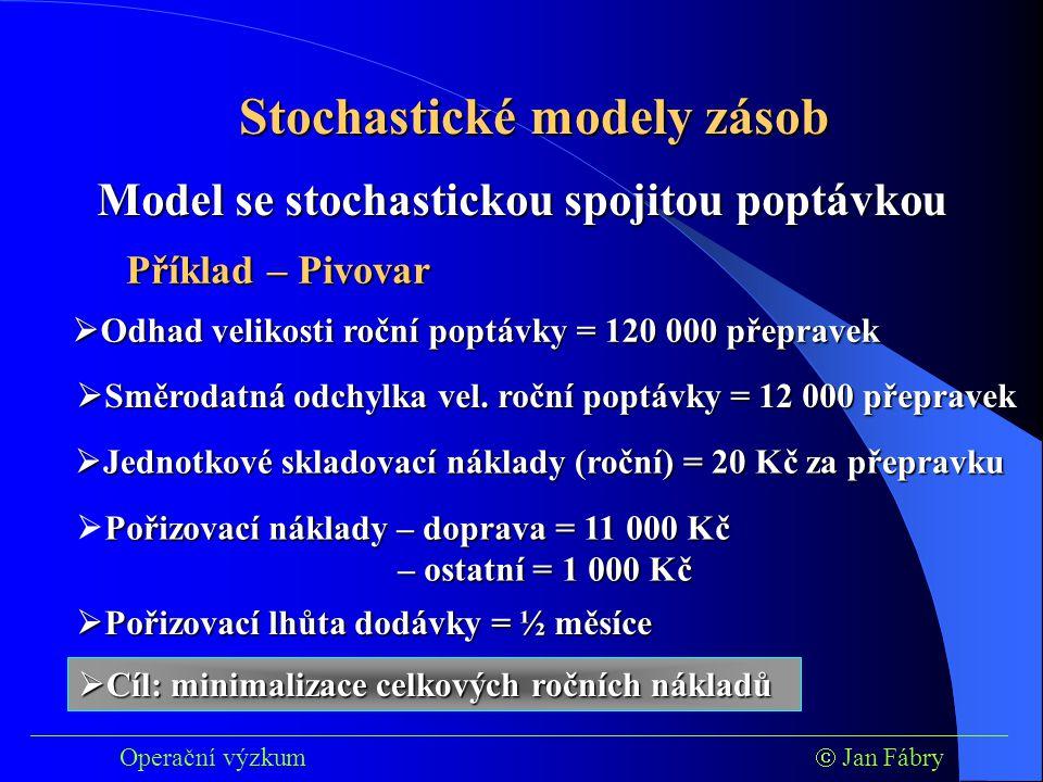 ___________________________________________________________________________ Operační výzkum  Jan Fábry Stochastické modely zásob Příklad – Pivovar Model se stochastickou spojitou poptávkou  Odhad velikosti roční poptávky = 120 000 přepravek  Směrodatná odchylka vel.