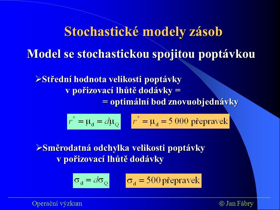 ___________________________________________________________________________ Operační výzkum  Jan Fábry Stochastické modely zásob  Střední hodnota velikosti poptávky v pořizovací lhůtě dodávky = = optimální bod znovuobjednávky Model se stochastickou spojitou poptávkou  Směrodatná odchylka velikosti poptávky v pořizovací lhůtě dodávky