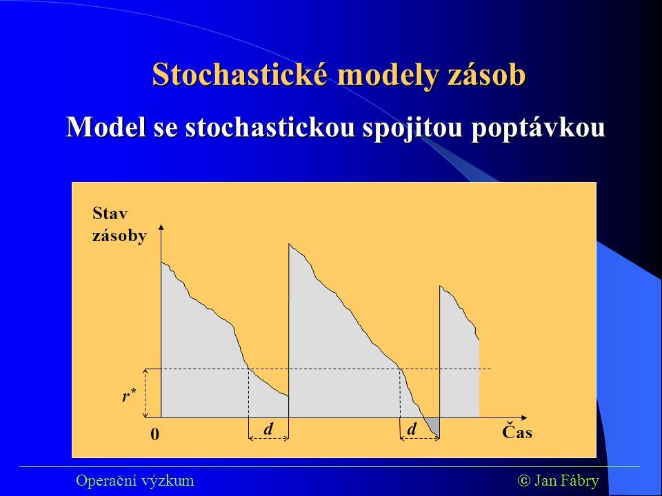 ___________________________________________________________________________ Operační výzkum  Jan Fábry Stochastické modely zásob Model se stochastickou spojitou poptávkou d Čas Stav zásoby 0 d r *