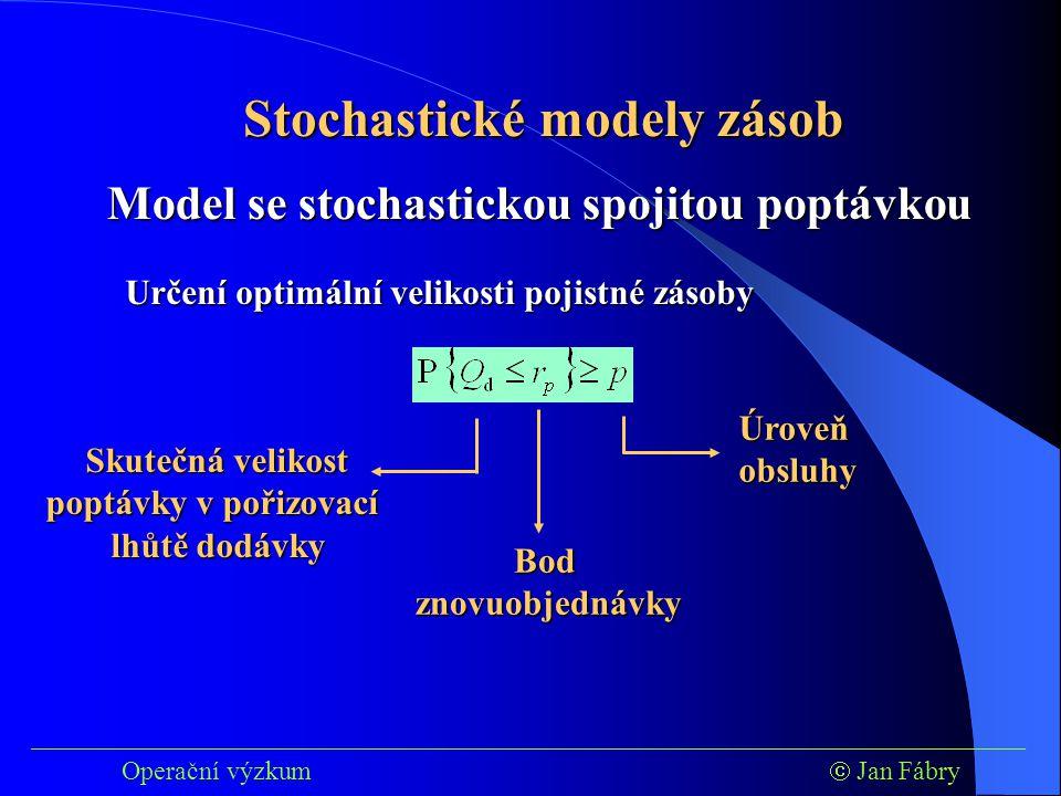 ___________________________________________________________________________ Operační výzkum  Jan Fábry Stochastické modely zásob Určení optimální velikosti pojistné zásoby Model se stochastickou spojitou poptávkou Úroveň obsluhy Skutečná velikost poptávky v pořizovací lhůtě dodávky Bod znovuobjednávky