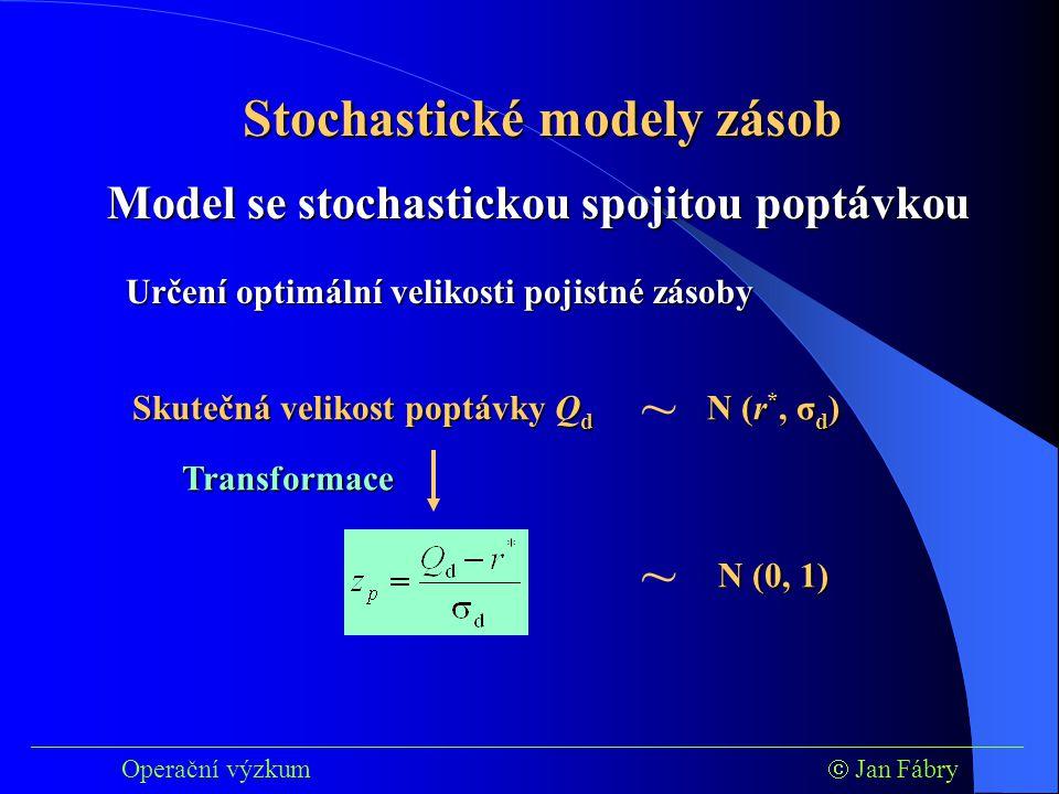 ___________________________________________________________________________ Operační výzkum  Jan Fábry Stochastické modely zásob Určení optimální velikosti pojistné zásoby Model se stochastickou spojitou poptávkou Skutečná velikost poptávky Q d ~ N (r *, σ d ) ~ N (0, 1) Transformace