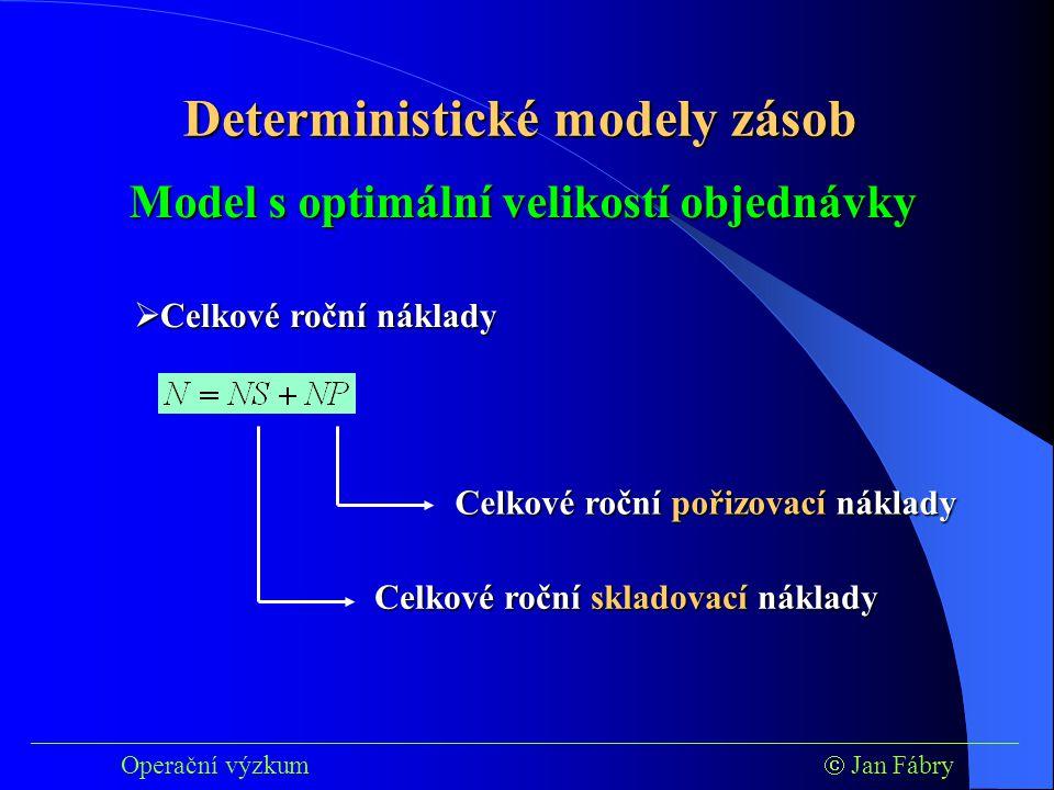___________________________________________________________________________ Operační výzkum  Jan Fábry Model s optimální velikostí objednávky  Celkové roční náklady Celkové roční skladovací náklady Celkové roční pořizovací náklady Deterministické modely zásob