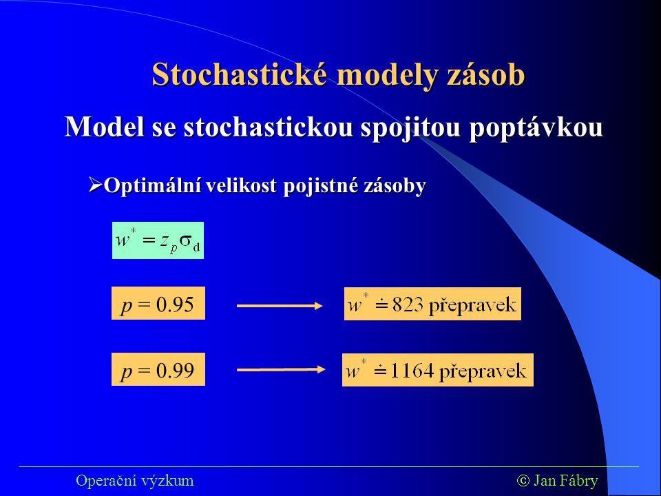 ___________________________________________________________________________ Operační výzkum  Jan Fábry Stochastické modely zásob  Optimální velikost pojistné zásoby Model se stochastickou spojitou poptávkou p = 0.95 p = 0.99