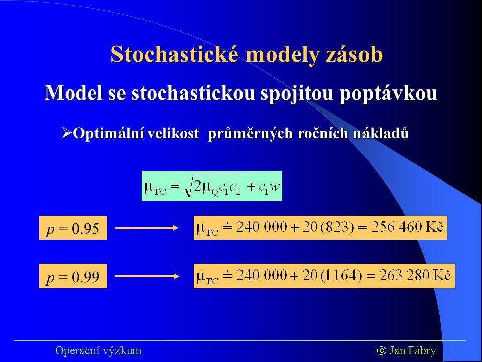 ___________________________________________________________________________ Operační výzkum  Jan Fábry Stochastické modely zásob  Optimální velikost průměrných ročních nákladů Model se stochastickou spojitou poptávkou p = 0.95 p = 0.99