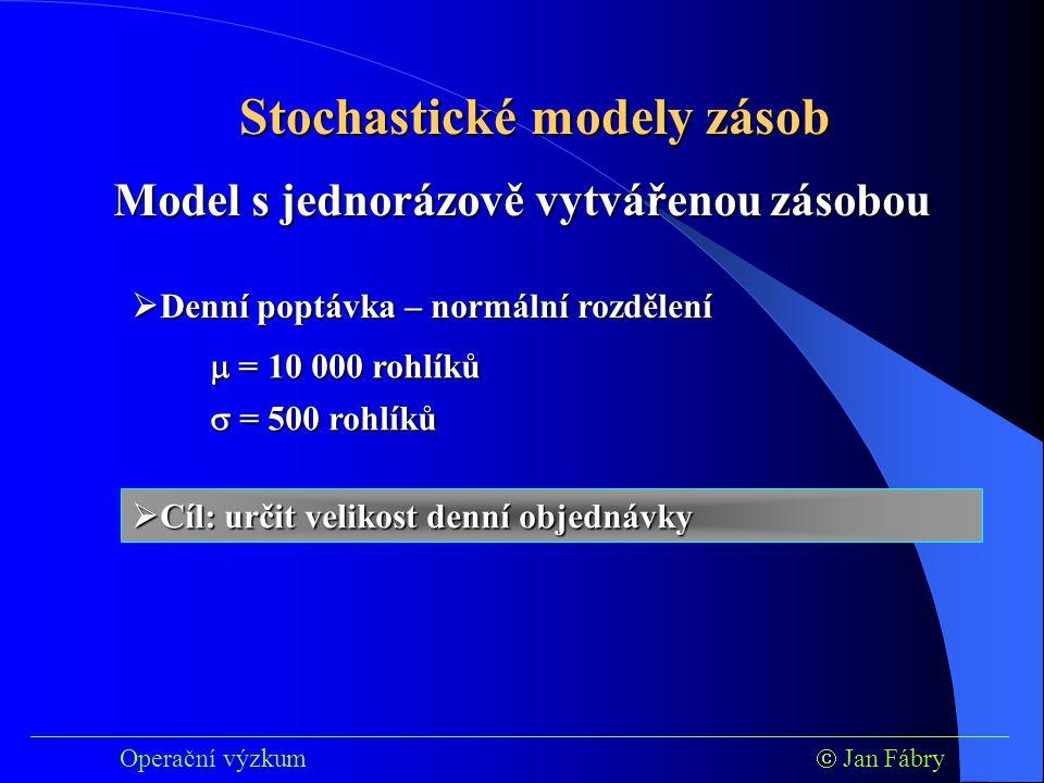___________________________________________________________________________ Operační výzkum  Jan Fábry Stochastické modely zásob  Denní poptávka – normální rozdělení  = 10 000 rohlíků Model s jednorázově vytvářenou zásobou  = 500 rohlíků  Cíl: určit velikost denní objednávky