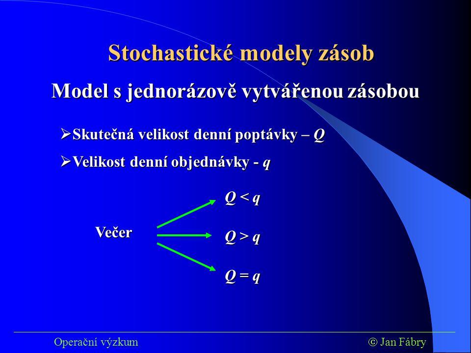 ___________________________________________________________________________ Operační výzkum  Jan Fábry Stochastické modely zásob Model s jednorázově vytvářenou zásobou  Skutečná velikost denní poptávky – Q  Velikost denní objednávky - q Večer Q < q Q > q Q = q