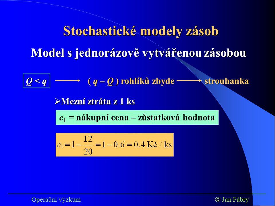 ___________________________________________________________________________ Operační výzkum  Jan Fábry Stochastické modely zásob Model s jednorázově vytvářenou zásobou Q < q  Mezní ztráta z 1 ks ( q – Q ) rohlíků zbyde strouhanka c 1 = nákupní cena – zůstatková hodnota