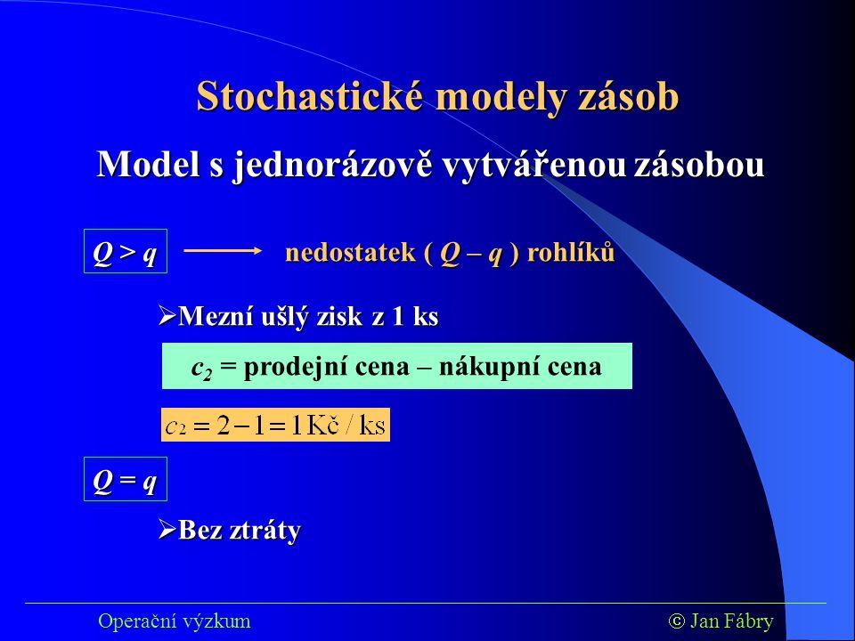 ___________________________________________________________________________ Operační výzkum  Jan Fábry Stochastické modely zásob Model s jednorázově vytvářenou zásobou Q > q  Mezní ušlý zisk z 1 ks nedostatek ( Q – q ) rohlíků c 2 = prodejní cena – nákupní cena Q = q  Bez ztráty