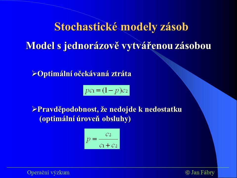 ___________________________________________________________________________ Operační výzkum  Jan Fábry Stochastické modely zásob Model s jednorázově vytvářenou zásobou  Optimální očekávaná ztráta  Pravděpodobnost, že nedojde k nedostatku (optimální úroveň obsluhy)