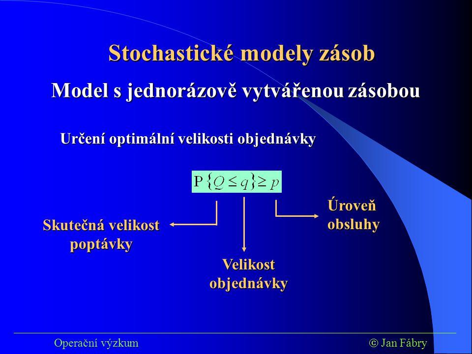 ___________________________________________________________________________ Operační výzkum  Jan Fábry Stochastické modely zásob Úroveň obsluhy Skutečná velikost poptávky Velikost objednávky Určení optimální velikosti objednávky Model s jednorázově vytvářenou zásobou