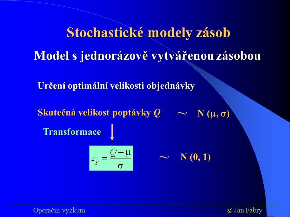 ___________________________________________________________________________ Operační výzkum  Jan Fábry Stochastické modely zásob Určení optimální velikosti objednávky Skutečná velikost poptávky Q ~ N ( ,  ) ~ N (0, 1) Transformace Model s jednorázově vytvářenou zásobou