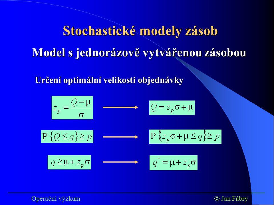 ___________________________________________________________________________ Operační výzkum  Jan Fábry Stochastické modely zásob Určení optimální velikosti objednávky Model s jednorázově vytvářenou zásobou
