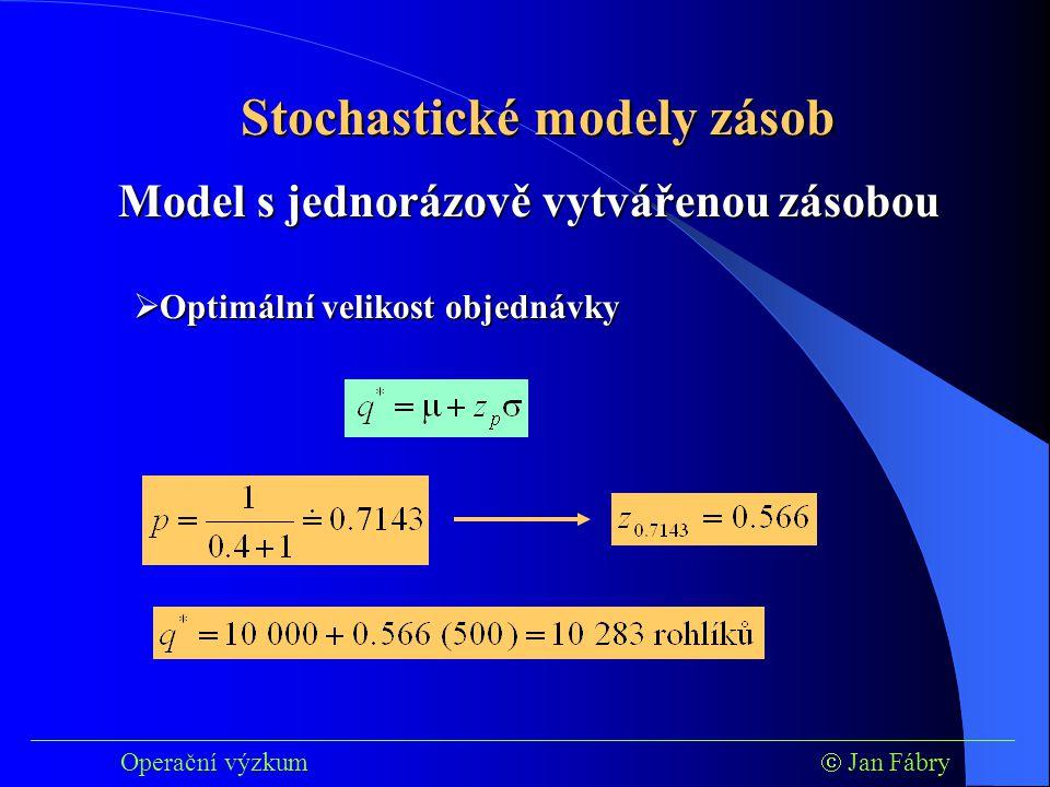 ___________________________________________________________________________ Operační výzkum  Jan Fábry Stochastické modely zásob  Optimální velikost objednávky Model s jednorázově vytvářenou zásobou