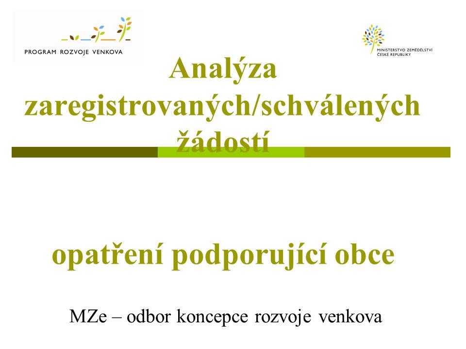 Analýza zaregistrovaných/schválených žádostí opatření podporující obce MZe – odbor koncepce rozvoje venkova