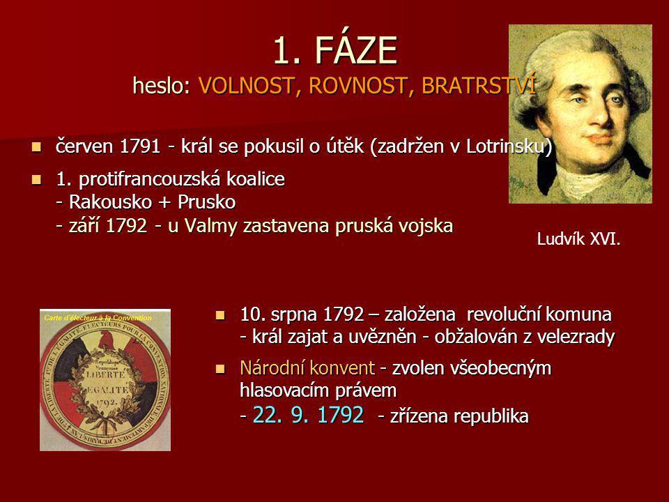 Ludvík XVI. 1. FÁZE heslo: VOLNOST, ROVNOST, BRATRSTVÍ červen 1791 - král se pokusil o útěk (zadržen v Lotrinsku) červen 1791 - král se pokusil o útěk