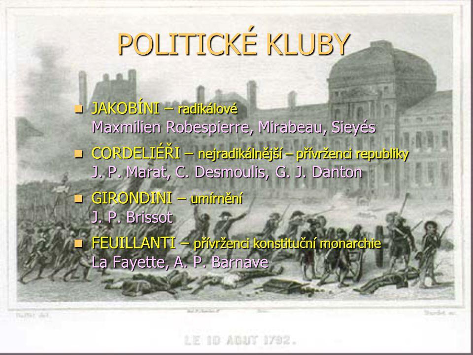 POLITICKÉ KLUBY JAKOBÍNI – radikálové Maxmilien Robespierre, Mirabeau, Sieyés JAKOBÍNI – radikálové Maxmilien Robespierre, Mirabeau, Sieyés CORDELIÉŘI