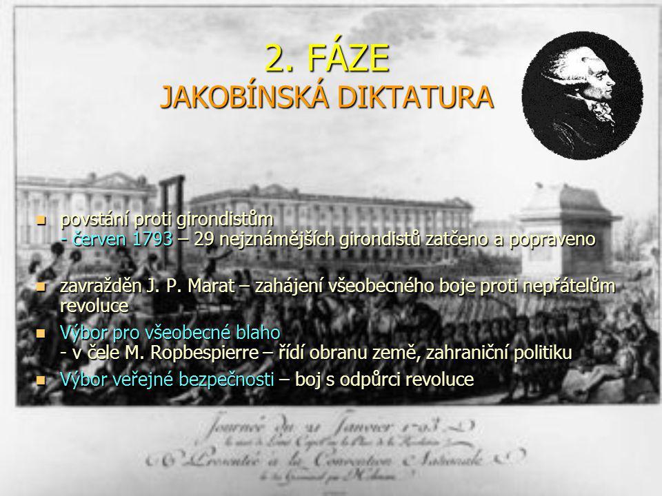 2. FÁZE JAKOBÍNSKÁ DIKTATURA povstání proti girondistům - červen 1793 – 29 nejznámějších girondistů zatčeno a popraveno povstání proti girondistům - č