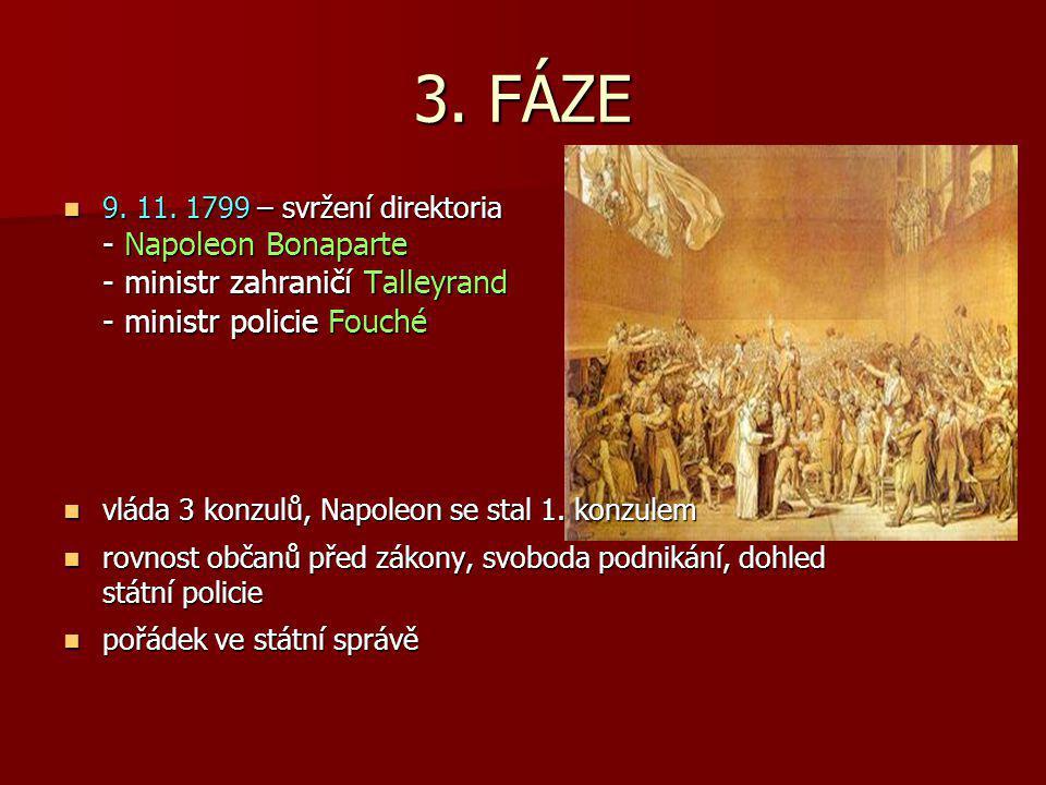 3. FÁZE 9. 11. 1799 – svržení direktoria - Napoleon Bonaparte - ministr zahraničí Talleyrand - ministr policie Fouché 9. 11. 1799 – svržení direktoria