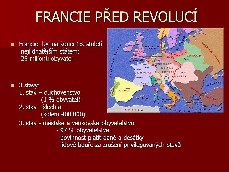 FRANCIE PŘED REVOLUCÍ Francie byl na konci 18. století nejlidnatějším státem: 26 milionů obyvatel Francie byl na konci 18. století nejlidnatějším stát